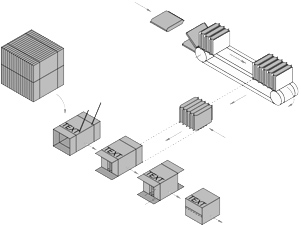 Verpackungsmaschinen, Casepacker, Kartonverpackung, oli-Spezialanlagen GmbH